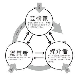 201112_kaorukai_image.jpg